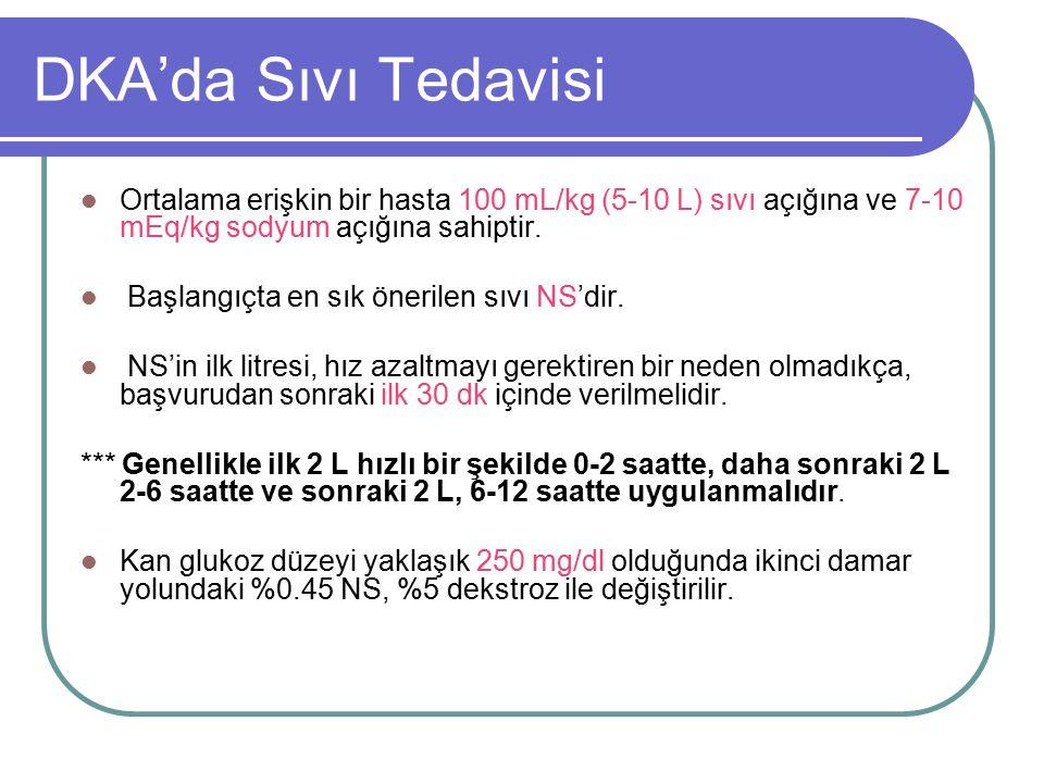 DKA'da Sıvı Tedavisi Ortalama erişkin bir hasta 100 mL/kg (5-10 L) sıvı açığına ve 7-10 mEq/kg sodyum açığına sahiptir.