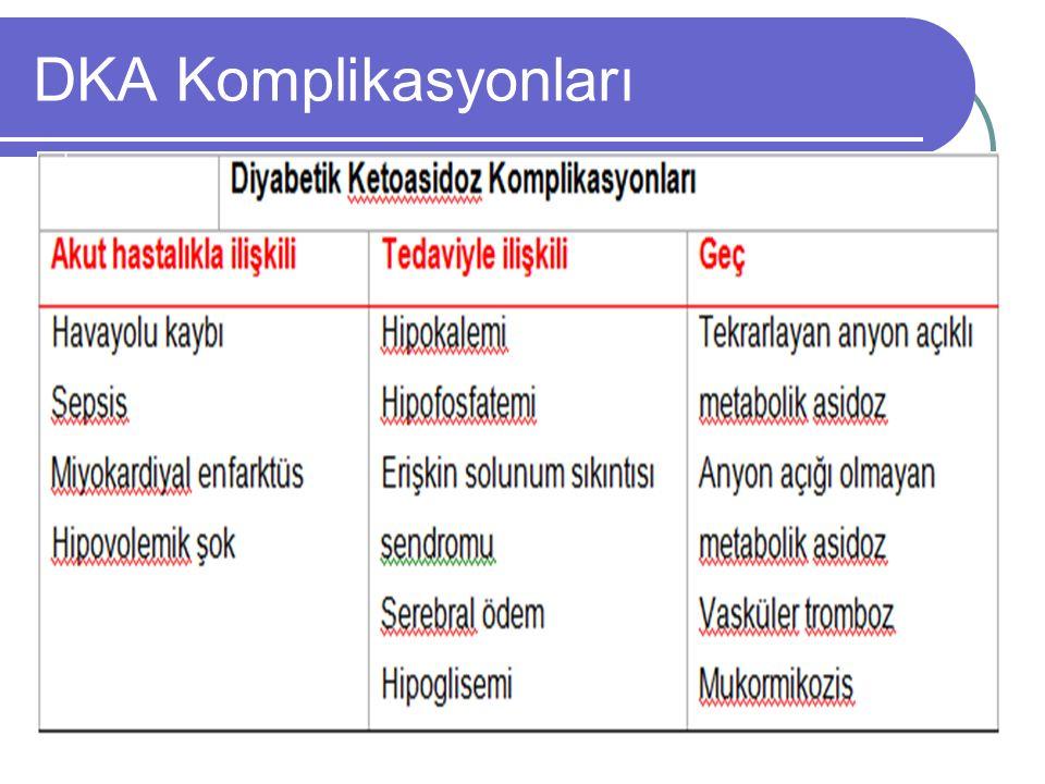 DKA Komplikasyonları