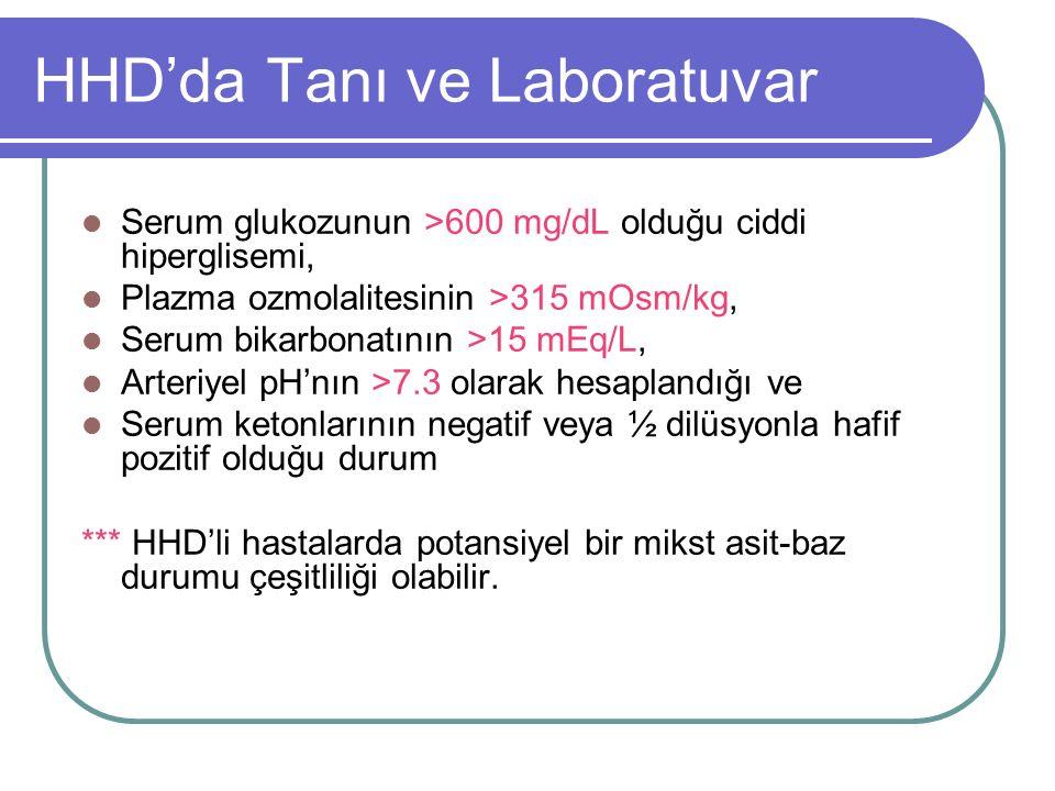 HHD'da Tanı ve Laboratuvar Serum glukozunun >600 mg/dL olduğu ciddi hiperglisemi, Plazma ozmolalitesinin >315 mOsm/kg, Serum bikarbonatının >15 mEq/L, Arteriyel pH'nın >7.3 olarak hesaplandığı ve Serum ketonlarının negatif veya ½ dilüsyonla hafif pozitif olduğu durum *** HHD'li hastalarda potansiyel bir mikst asit-baz durumu çeşitliliği olabilir.