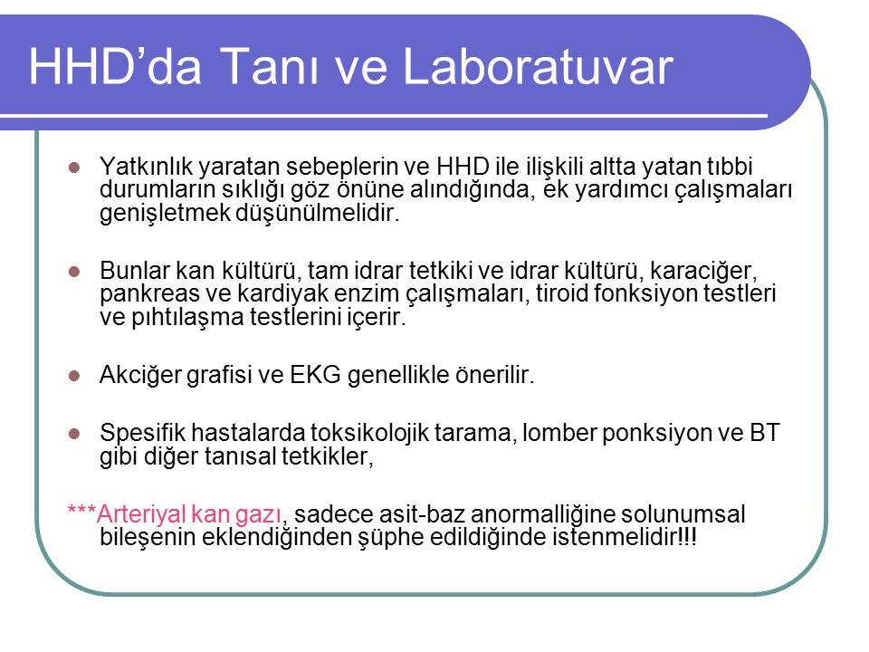 HHD'da Tanı ve Laboratuvar Yatkınlık yaratan sebeplerin ve HHD ile ilişkili altta yatan tıbbi durumların sıklığı göz önüne alındığında, ek yardımcı çalışmaları genişletmek düşünülmelidir.