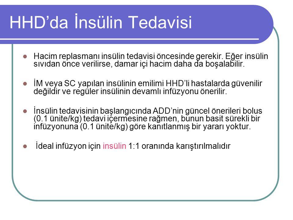 HHD'da İnsülin Tedavisi Hacim replasmanı insülin tedavisi öncesinde gerekir.