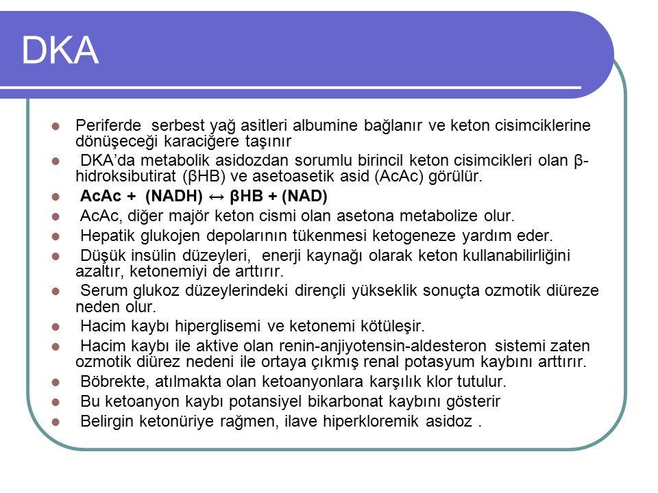 DKA Nedenleri Günlük insülin enjeksiyonlarını atlama veya unutma İnsülin pompası kateterinin tıkanması / yerinden çıkması Enfeksiyon Madde suistimali (kokain) İlaçlar: steroidler, tiazidler, antipsikotikler, sempatomimetikler Sıcak çarpması Serebrovaskuler olaylar Gastrointestinal kanama Miyokard enfarktüsü Pulmoner emboli Pankreatit Majör travma cerrahi Gebelik Hipertirodizm