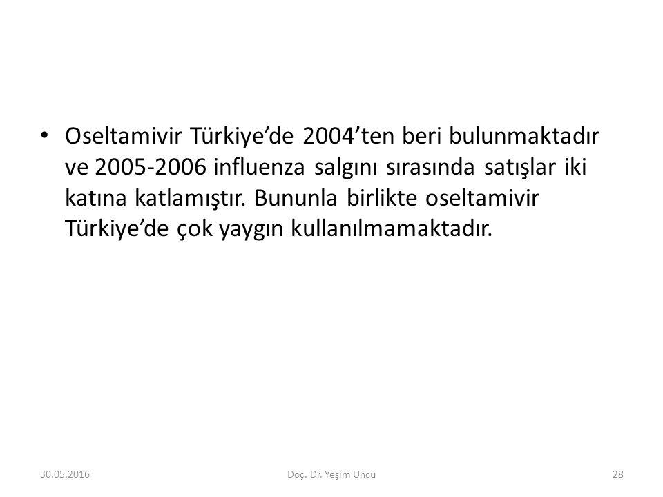 30.05.201628 Oseltamivir Türkiye'de 2004'ten beri bulunmaktadır ve 2005-2006 influenza salgını sırasında satışlar iki katına katlamıştır.