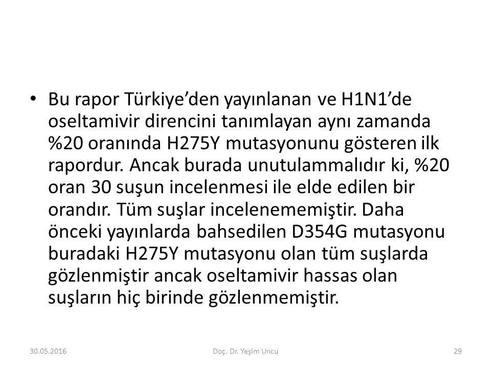 30.05.201629 Bu rapor Türkiye'den yayınlanan ve H1N1'de oseltamivir direncini tanımlayan aynı zamanda %20 oranında H275Y mutasyonunu gösteren ilk rapordur.