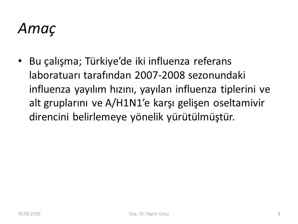 30.05.20168 Amaç Bu çalışma; Türkiye'de iki influenza referans laboratuarı tarafından 2007-2008 sezonundaki influenza yayılım hızını, yayılan influenza tiplerini ve alt gruplarını ve A/H1N1'e karşı gelişen oseltamivir direncini belirlemeye yönelik yürütülmüştür.