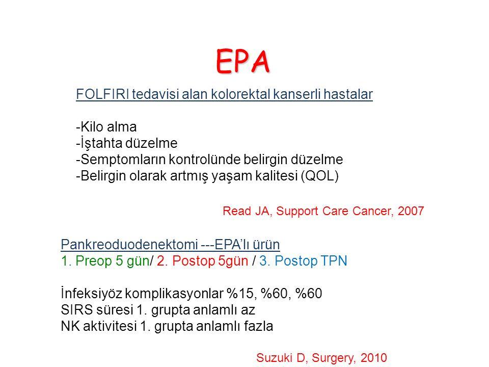 EPA FOLFIRI tedavisi alan kolorektal kanserli hastalar -Kilo alma -İştahta düzelme -Semptomların kontrolünde belirgin düzelme -Belirgin olarak artmış yaşam kalitesi (QOL) Read JA, Support Care Cancer, 2007 Pankreoduodenektomi ---EPA'lı ürün 1.