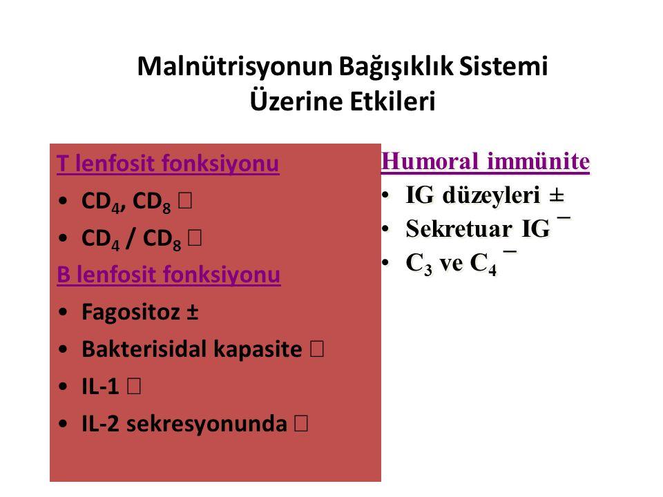 Ω-3 yağ asitleri esansiyel diyet komponentleridir Kanserde - proinflamatuar sitokinleri (TNF ve IL-1) azaltıyor ve araşidonik asit yerine geçerek özellikle makrofaj ve lökosit gibi inflamatuar hücrelerde proinflamatuar eikanozoidlerin (PGE2, LTB4..) yapımını azaltıyor - İstirahat halindeki metabolizmayı artırıyor -Kas kütlesi yıkımını azaltıyor -Glutadyon üretimini uyararak oksidatif stresi azaltıyor -Endotelde lökosit ve platelet adezyon etkileşimini azaltıyor Eikosapentaenoik asid (EPA)