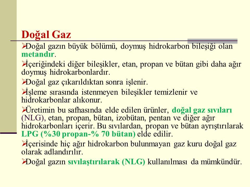 Doğal Gaz  Doğal gazın büyük bölümü, doymuş hidrokarbon bileşiği olan metandır.