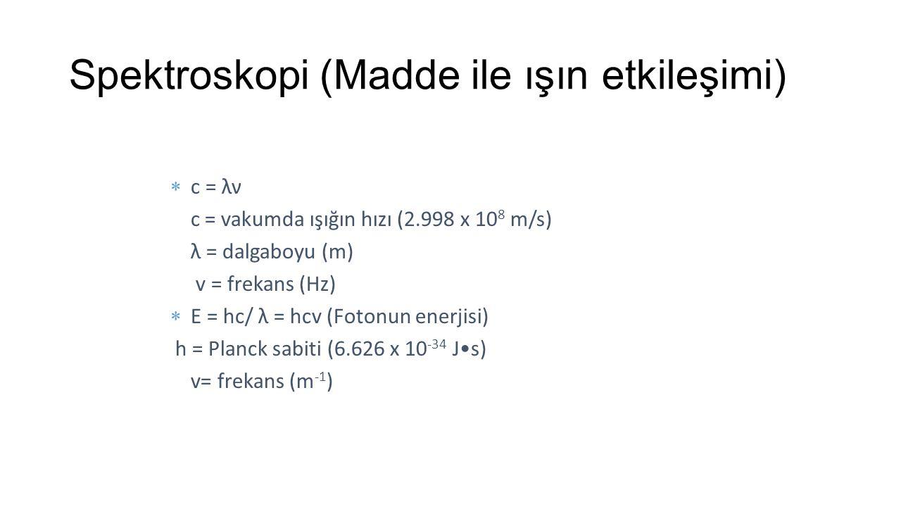 Spektroskopi (Madde ile ışın etkileşimi)  c = λν c = vakumda ışığın hızı (2.998 x 10 8 m/s) λ = dalgaboyu (m) v = frekans (Hz)  E = hc/ λ = hcv (Fotonun enerjisi) h = Planck sabiti (6.626 x 10 -34 Js) v= frekans (m -1 )