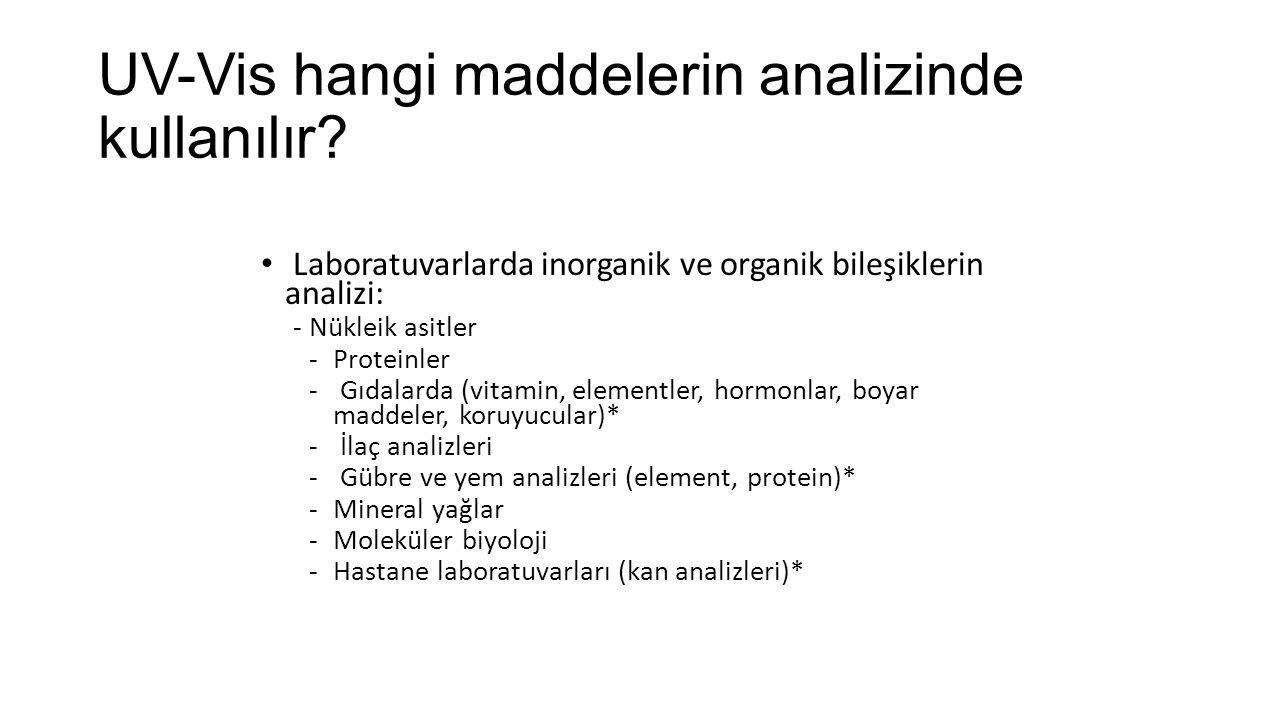 Laboratuvarlarda inorganik ve organik bileşiklerin analizi: - Nükleik asitler -Proteinler - Gıdalarda (vitamin, elementler, hormonlar, boyar maddeler, koruyucular)* - İlaç analizleri - Gübre ve yem analizleri (element, protein)* -Mineral yağlar -Moleküler biyoloji -Hastane laboratuvarları (kan analizleri)* UV-Vis hangi maddelerin analizinde kullanılır?