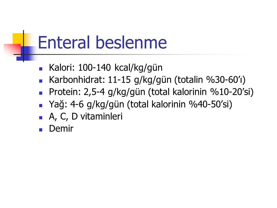 Enteral beslenme Kalori: 100-140 kcal/kg/gün Karbonhidrat: 11-15 g/kg/gün (totalin %30-60'ı) Protein: 2,5-4 g/kg/gün (total kalorinin %10-20'si) Yağ: 4-6 g/kg/gün (total kalorinin %40-50'si) A, C, D vitaminleri Demir
