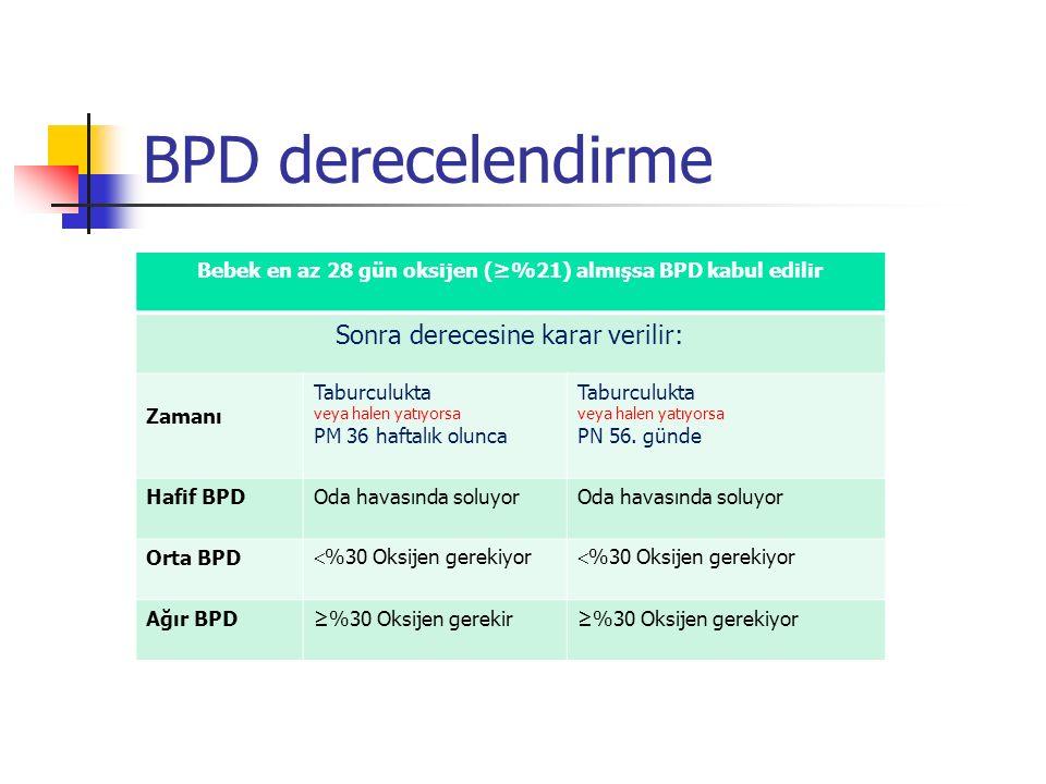 BPD derecelendirme Bebek en az 28 gün oksijen (≥%21) almışsa BPD kabul edilir Sonra derecesine karar verilir: Zamanı Taburculukta veya halen yatıyorsa PM 36 haftalık olunca Taburculukta veya halen yatıyorsa PN 56.