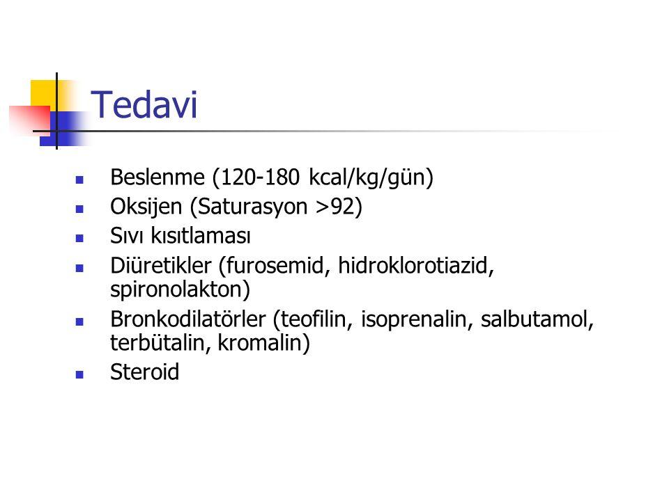 Tedavi Beslenme (120-180 kcal/kg/gün) Oksijen (Saturasyon >92) Sıvı kısıtlaması Diüretikler (furosemid, hidroklorotiazid, spironolakton) Bronkodilatörler (teofilin, isoprenalin, salbutamol, terbütalin, kromalin) Steroid