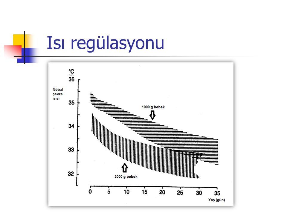 Nekrotizan Enterokolit Evrelemesi EvreSistemikKarınRadyolojik Şüpheli NEC I-A Hipotermi Apne Bradikardi Letarji Abdominal distansiyon Gaidata gizli kan Normal /hafif ileus I-BI-AI-A + Gaitada gross kan Belirgin NEK II-A I-AAbdominal distansiyonİleus + Pnömotozis intestinalis II-BMetabolik asidoz Trombositopeni Karın duvarında sellülit Sağ alt kadranda kitle Portal ven gaz  Asit İlerlemiş NEK III-A Hipotansiyon Mix asidoz DİC Yaygın peritonitBelirgin asit III-BIII-A Pnömoperiton