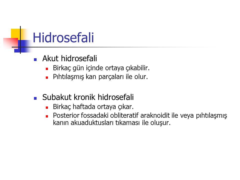 Hidrosefali Akut hidrosefali Birkaç gün içinde ortaya çıkabilir. Pıhtılaşmış kan parçaları ile olur. Subakut kronik hidrosefali Birkaç haftada ortaya