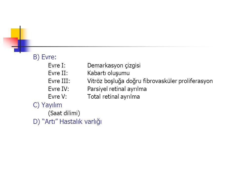B) Evre: Evre I: Demarkasyon çizgisi Evre II: Kabartı oluşumu Evre III:Vitröz boşluğa doğru fibrovasküler proliferasyon Evre IV:Parsiyel retinal ayrılma Evre V:Total retinal ayrılma C) Yayılım (Saat dilimi) D) Artı Hastalık varlığı