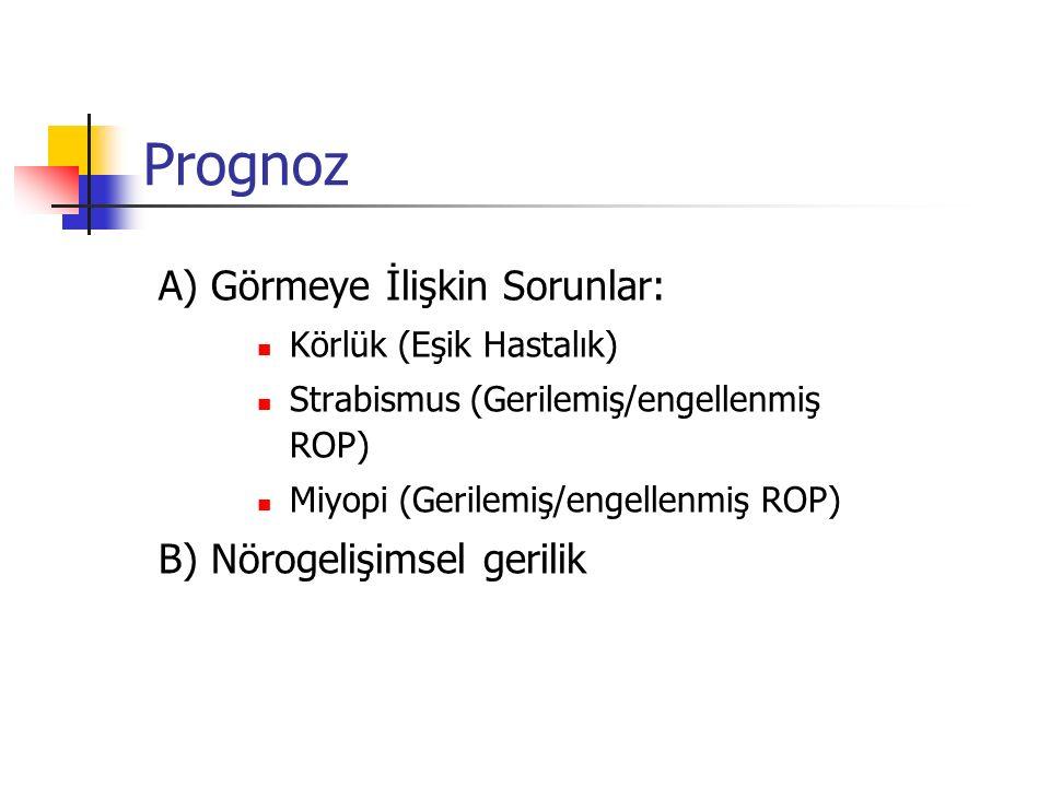 Prognoz A) Görmeye İlişkin Sorunlar: Körlük (Eşik Hastalık) Strabismus (Gerilemiş/engellenmiş ROP) Miyopi (Gerilemiş/engellenmiş ROP) B) Nörogelişimse