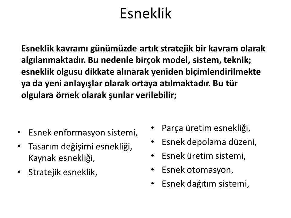 Esnek imalat Sistemlerinin Yapısı ve İsleyişi Esnek imalat sistemleri aşağıdaki özellikleri göstermektedirler.