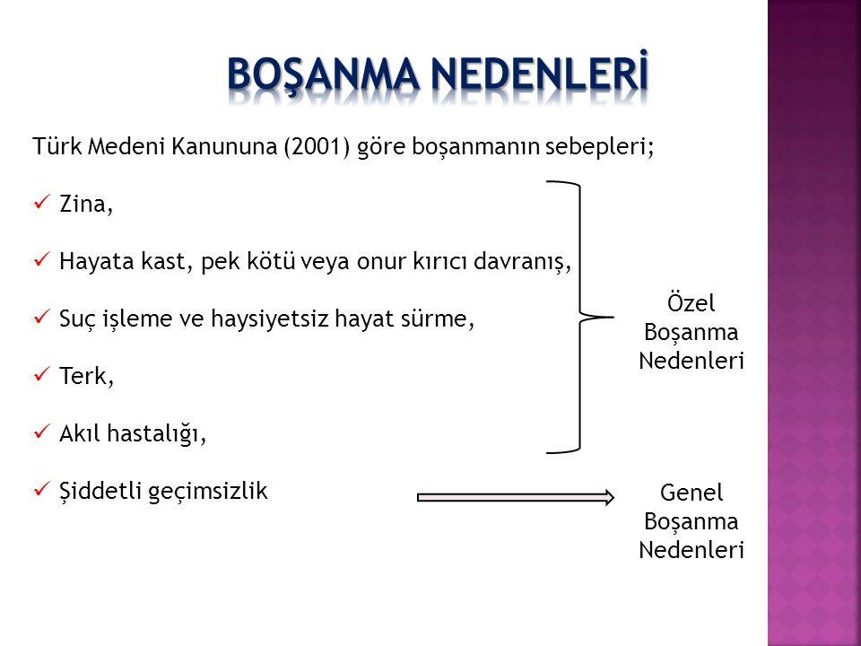 Türk Medeni Kanununa (2001) göre boşanmanın sebepleri; Zina, Hayata kast, pek kötü veya onur kırıcı davranış, Suç işleme ve haysiyetsiz hayat sürme, T