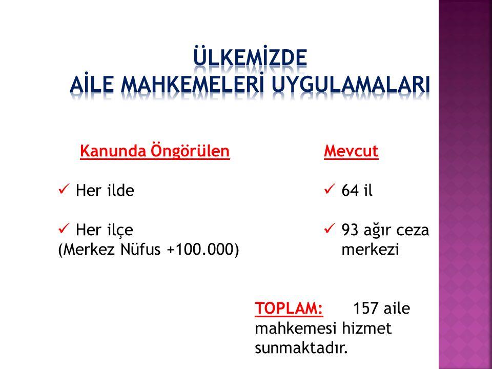 Kanunda Öngörülen Her ilde Her ilçe (Merkez Nüfus +100.000) Mevcut 64 il 93 ağır ceza merkezi TOPLAM: 157 aile mahkemesi hizmet sunmaktadır.