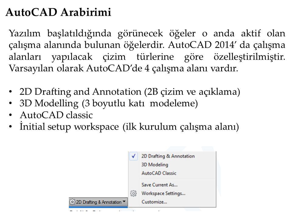 Yazılım başlatıldığında görünecek öğeler o anda aktif olan çalışma alanında bulunan öğelerdir. AutoCAD 2014' da çalışma alanları yapılacak çizim türle