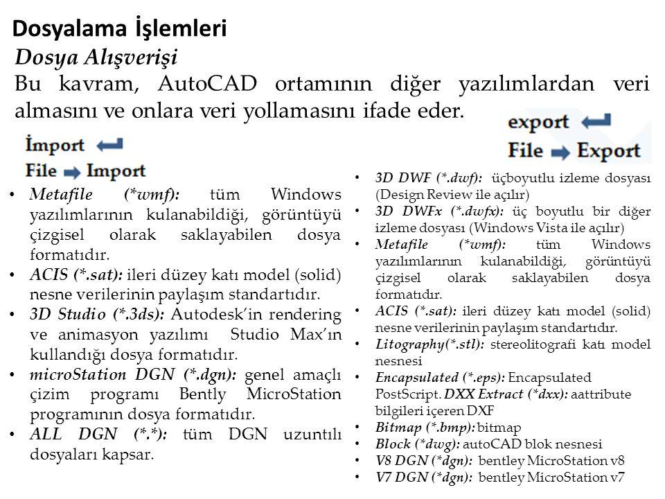Dosya Alışverişi Bu kavram, AutoCAD ortamının diğer yazılımlardan veri almasını ve onlara veri yollamasını ifade eder. Dosyalama İşlemleri Metafile (*