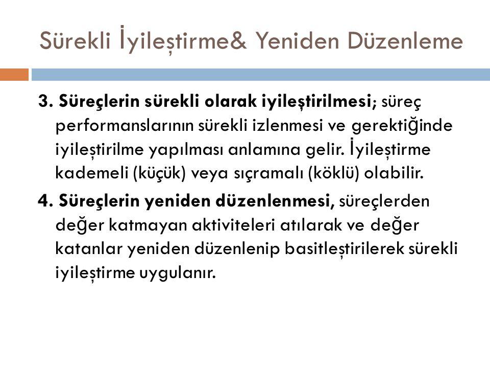 Sürekli İ yileştirme& Yeniden Düzenleme 3.
