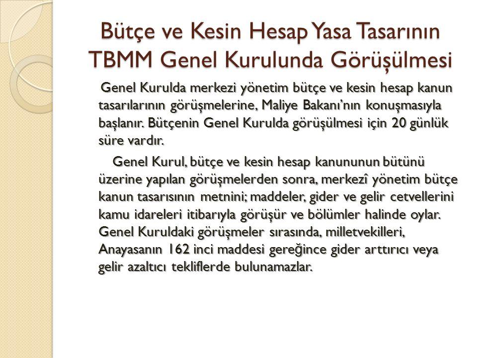 Bütçe ve Kesin Hesap Yasa Tasarının TBMM Genel Kurulunda Görüşülmesi Genel Kurulda merkezi yönetim bütçe ve kesin hesap kanun tasarılarının görüşmeler