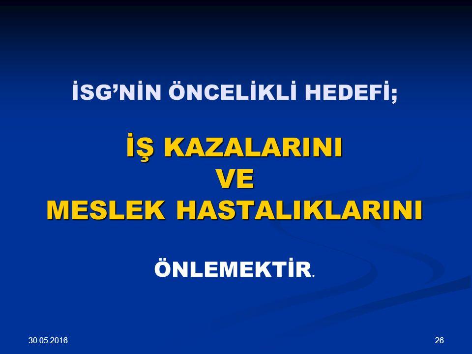 İSG'NİN ÖNCELİKLİ HEDEFİ; İŞ KAZALARINI VE MESLEK HASTALIKLARINI ÖNLEMEKTİR. 30.05.2016 26