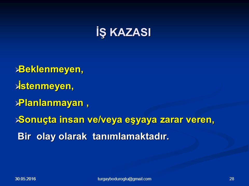30.05.2016 27 İŞ KAZALARI 30.05.2016 turgayboduroglu@gmail.com