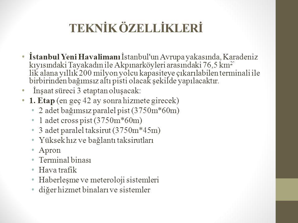 TEKNİK ÖZELLİKLERİ İstanbul Yeni Havalimanı İstanbul un Avrupa yakasında, Karadeniz kıyısındaki Tayakadın ile Akpınarköyleri arasındaki 76,5 km 2' lik alana yıllık 200 milyon yolcu kapasiteye çıkarılabilen terminali ile birbirinden bağımsız altı pisti olacak şekilde yapılacaktır.