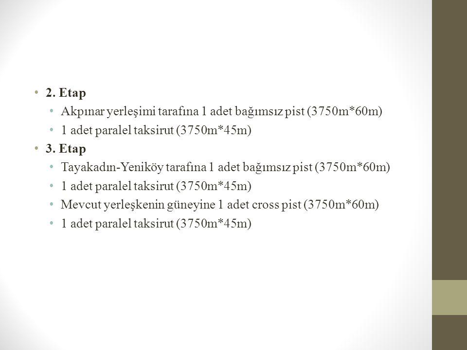 2. Etap Akpınar yerleşimi tarafına 1 adet bağımsız pist (3750m*60m) 1 adet paralel taksirut (3750m*45m) 3. Etap Tayakadın-Yeniköy tarafına 1 adet bağı