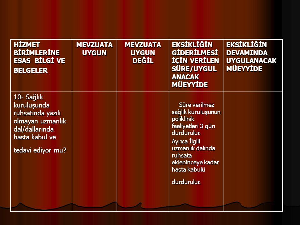 HİZMET BİRİMLERİNE ESAS BİLGİ VE BELGELER MEVZUATA UYGUN MEVZUATA UYGUN DEĞİL EKSİKLİĞİN GİDERİLMESİ İÇİN VERİLEN SÜRE/UYGUL ANACAK MÜEYYİDE EKSİKLİĞİN DEVAMINDA UYGULANACAK MÜEYYİDE 10- Sağlık kuruluşunda ruhsatında yazılı olmayan uzmanlık dal/dallarında hasta kabul ve tedavi ediyor mu.