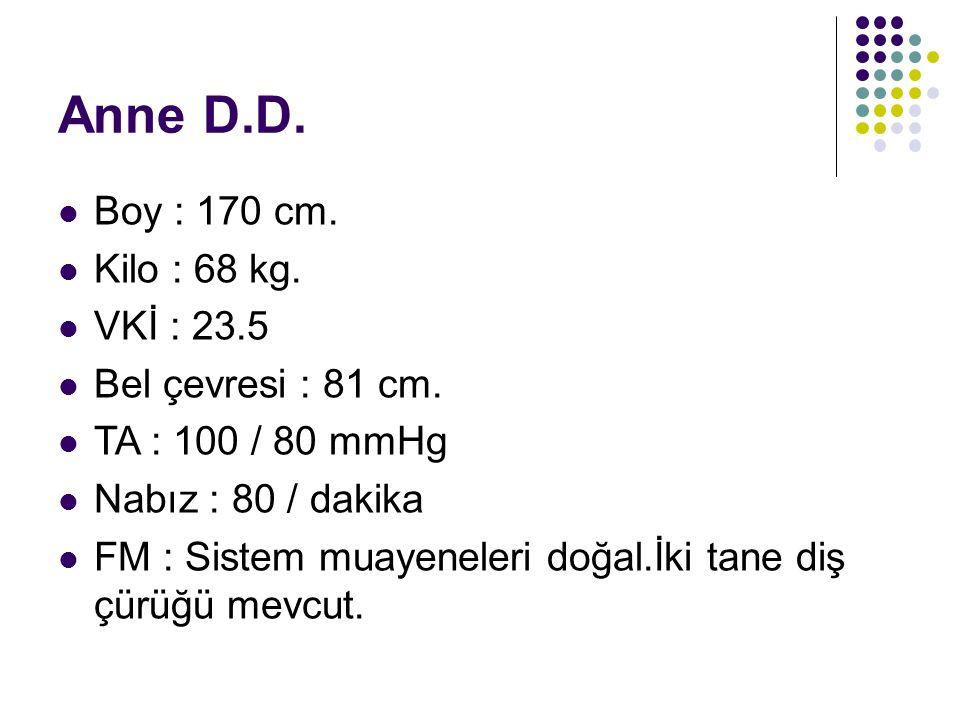 Anne D.D.Boy : 170 cm. Kilo : 68 kg. VKİ : 23.5 Bel çevresi : 81 cm.