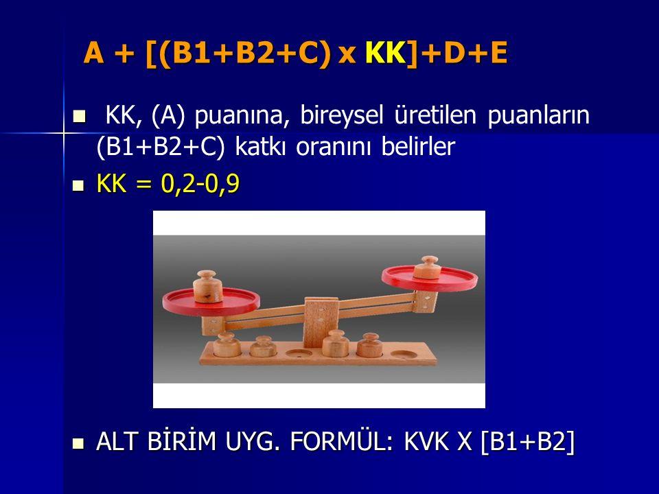 A + [(B1+B2+C) x KK]+D+E KK, (A) puanına, bireysel üretilen puanların (B1+B2+C) katkı oranını belirler KK = 0,2-0,9 KK = 0,2-0,9 ALT BİRİM UYG.