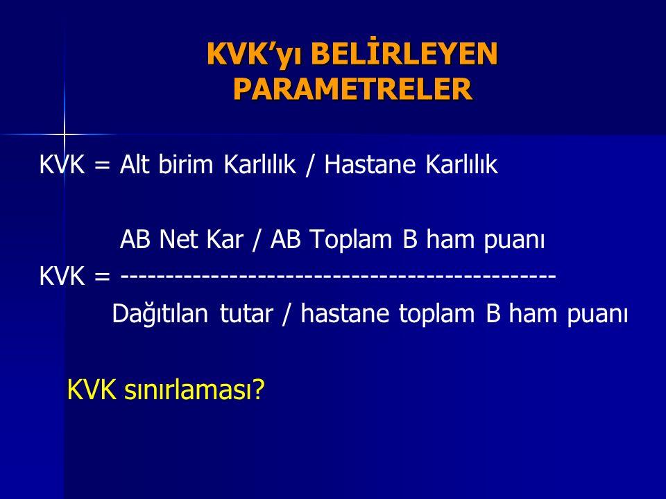 KVK'yı BELİRLEYEN PARAMETRELER KVK = Alt birim Karlılık / Hastane Karlılık AB Net Kar / AB Toplam B ham puanı KVK = ----------------------------------------------- Dağıtılan tutar / hastane toplam B ham puanı KVK sınırlaması?