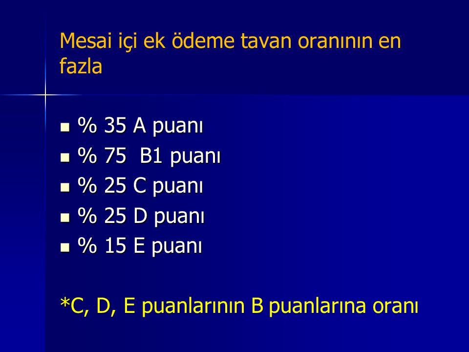 Mesai içi ek ödeme tavan oranının en fazla % 35 A puanı % 35 A puanı % 75 B1 puanı % 75 B1 puanı % 25 C puanı % 25 C puanı % 25 D puanı % 25 D puanı % 15 E puanı % 15 E puanı * *C, D, E puanlarının B puanlarına oranı