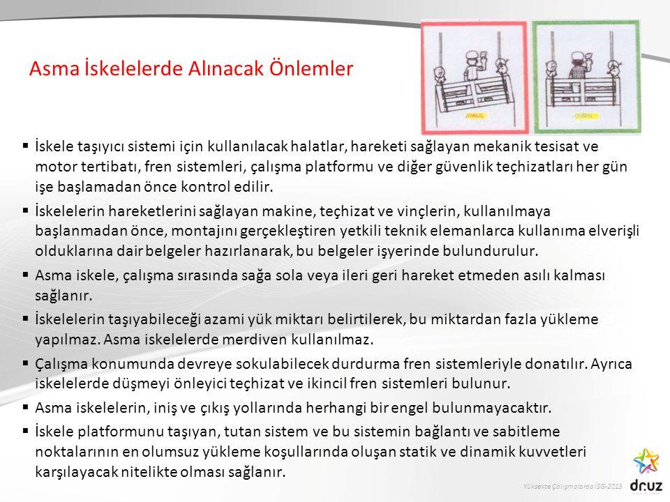 Yüksekte Çalışmalarda İSG-2013 Asma İskelelerde Alınacak Önlemler  İskele taşıyıcı sistemi için kullanılacak halatlar, hareketi sağlayan mekanik tesi