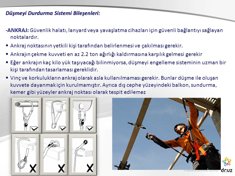 Yüksekte Çalışmalarda İSG-2013 Düşmeyi Durdurma Sistemi Bileşenleri: -ANKRAJ: Güvenlik halatı, lanyard veya yavaşlatma cihazları için güvenli bağlantı