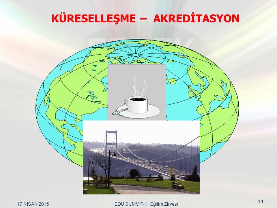 KÜRESELLEŞME – AKREDİTASYON 19 17 NİSAN 2015EDU SUMMIT-II. Eğitim Zirvesi 19