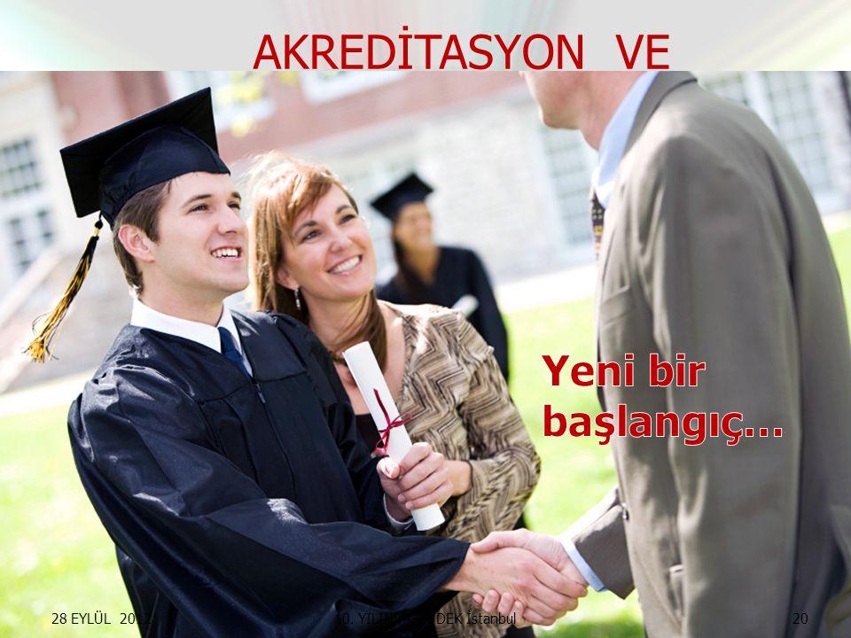 17 NİSAN 2015 EDU SUMMIT-II. Eğitim Zirvesi 20 AKREDİTASYON VE 28 EYLÜL 20122010.