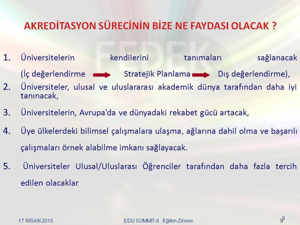 17 NİSAN 2015 EDU SUMMIT-II.Eğitim Zirvesi 20 AKREDİTASYON VE 28 EYLÜL 20122010.