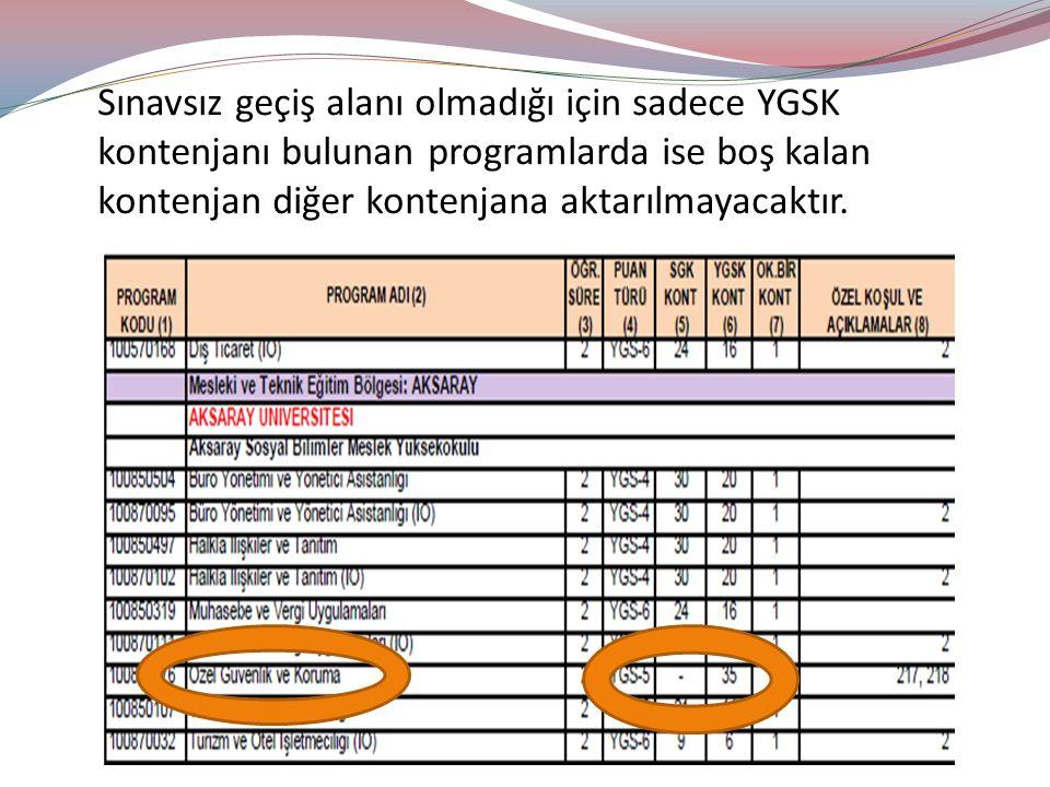 Sınavsız geçiş alanı olmadığı için sadece YGSK kontenjanı bulunan programlarda ise boş kalan kontenjan diğer kontenjana aktarılmayacaktır.