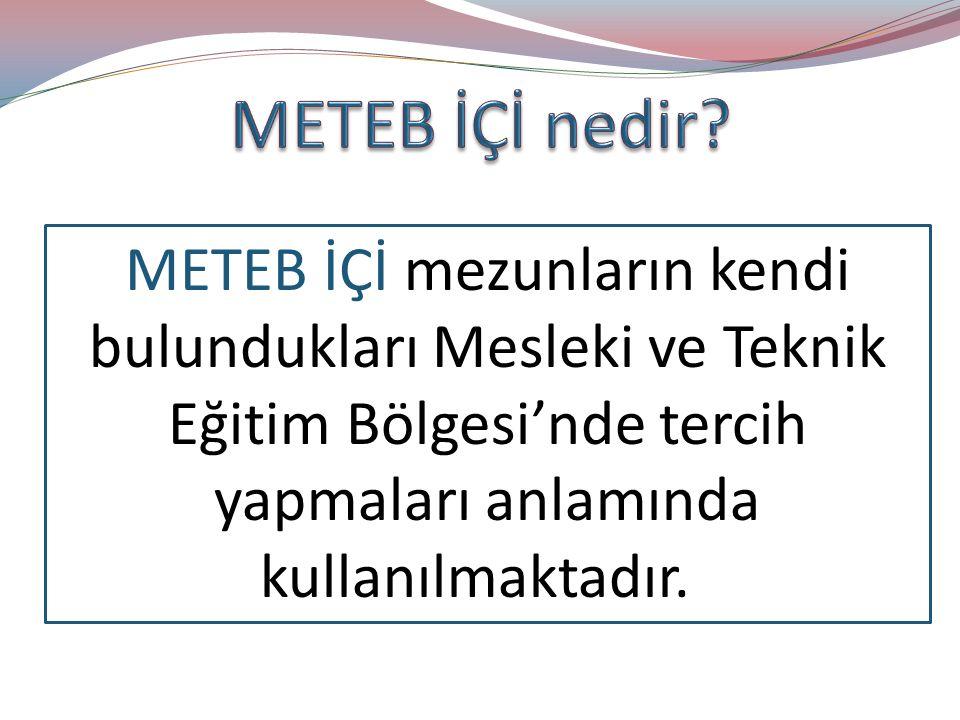 METEB İÇİ mezunların kendi bulundukları Mesleki ve Teknik Eğitim Bölgesi'nde tercih yapmaları anlamında kullanılmaktadır.