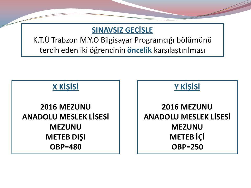 SINAVSIZ GEÇİŞLE K.T.Ü Trabzon M.Y.O Bilgisayar Programcığı bölümünü tercih eden iki öğrencinin öncelik karşılaştırılması X KİŞİSİ 2016 MEZUNU ANADOLU MESLEK LİSESİ MEZUNU METEB DIŞI OBP=480 Y KİŞİSİ 2016 MEZUNU ANADOLU MESLEK LİSESİ MEZUNU METEB İÇİ OBP=250