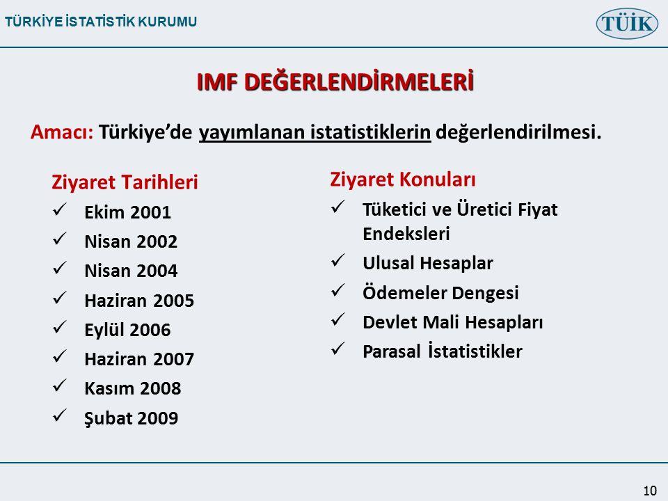 TÜRKİYE İSTATİSTİK KURUMU 10 IMF DEĞERLENDİRMELERİ Ziyaret Tarihleri Ekim 2001 Nisan 2002 Nisan 2004 Haziran 2005 Eylül 2006 Haziran 2007 Kasım 2008 Şubat 2009 Ziyaret Konuları Tüketici ve Üretici Fiyat Endeksleri Ulusal Hesaplar Ödemeler Dengesi Devlet Mali Hesapları Parasal İstatistikler Amacı: Türkiye'de yayımlanan istatistiklerin değerlendirilmesi.
