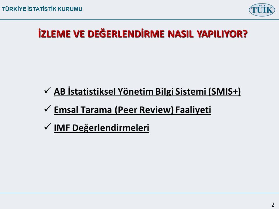 TÜRKİYE İSTATİSTİK KURUMU Amaç: Türk İstatistik Sistemi'nde üretilen istatistiklerin AB standartlarına uyumunun ölçülmesi Uygulama Yöntemi: Eurostat tarafından gerçekleştirilen çevrimiçi bir uygulama (Elektronik Ortamda) Dönemi: Yılda 1 kez İçerik: ~130 istatistik ana başlıkta İSTATİSTİKSEL YÖNETİM BİLGİ SİSTEMİ (SMIS+) 3