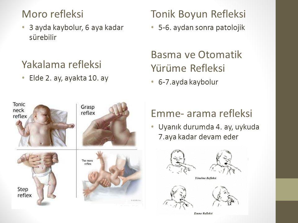 Moro refleksi 3 ayda kaybolur, 6 aya kadar sürebilir Yakalama refleksi Elde 2. ay, ayakta 10. ay Tonik Boyun Refleksi 5-6. aydan sonra patolojik Basma