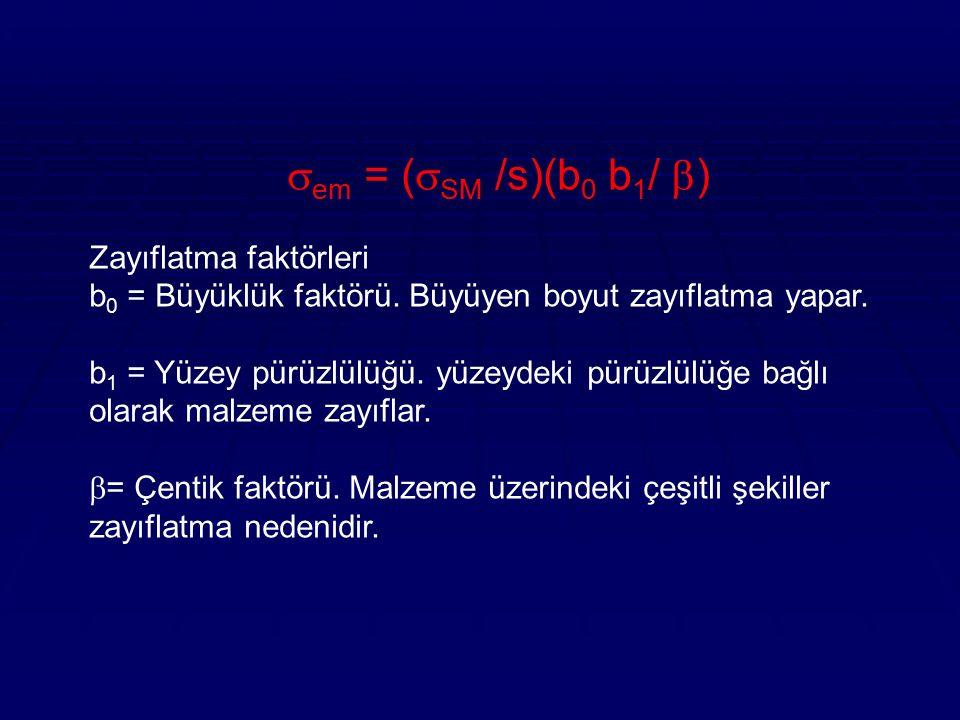 Zayıflatma faktörleri b 0 = Büyüklük faktörü. Büyüyen boyut zayıflatma yapar. b 1 = Yüzey pürüzlülüğü. yüzeydeki pürüzlülüğe bağlı olarak malzeme zayı
