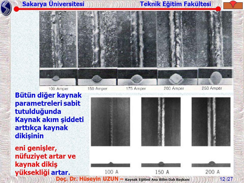Sakarya Üniversitesi Teknik Eğitim Fakültesi /27 Doç. Dr. Hüseyin UZUN – Kaynak Eğitimi Ana Bilim Dalı Başkanı 12 Bütün diğer kaynak parametreleri sab